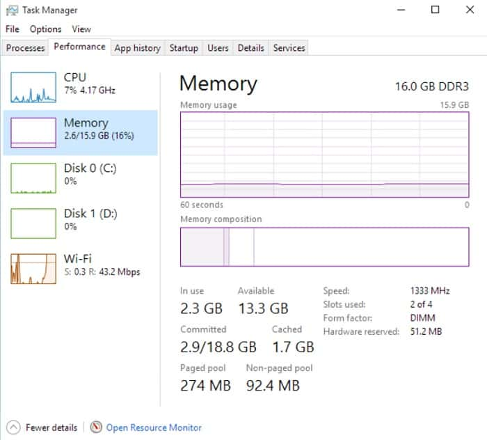 ram frequency on task manager
